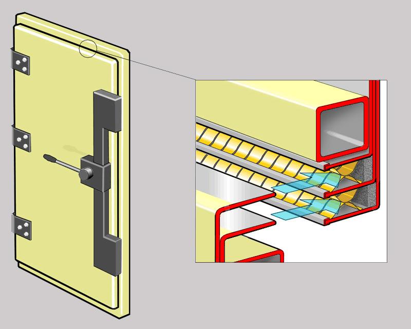 Emp Doors Emp Shielded Doors Emp Door Emp
